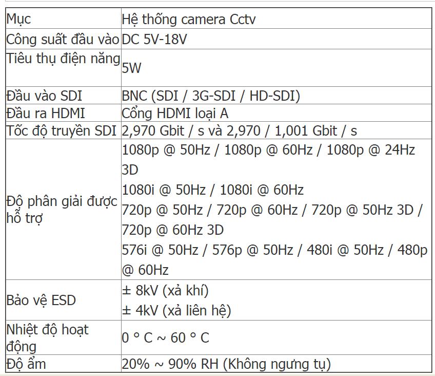 HDMI 300m